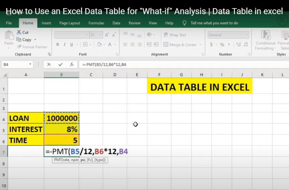 what if analysis data table