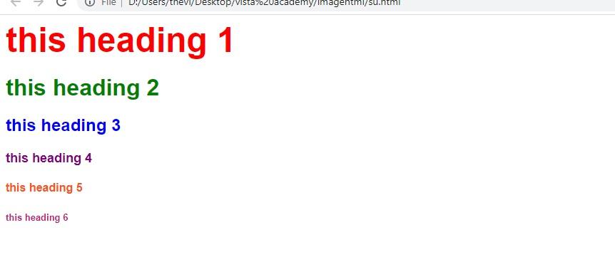Font display html