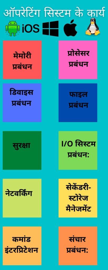 ऑपरेटिंग सिस्टम के कार्य function of operating system in Hindi