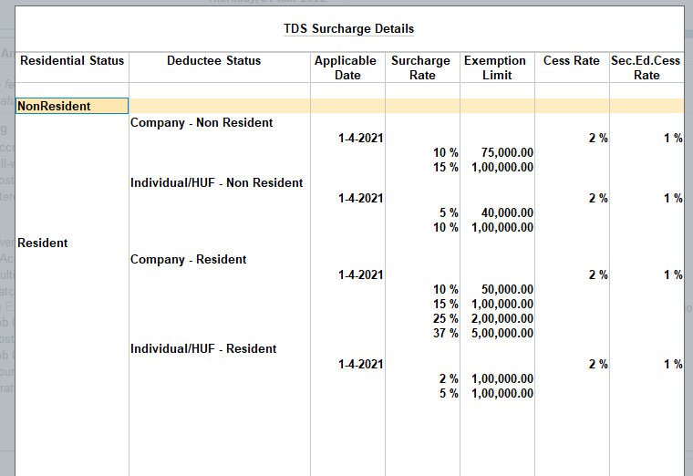 TDS surcharge ini tally prime